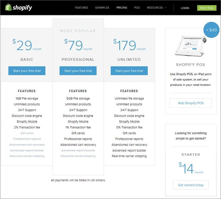 Shopify prices
