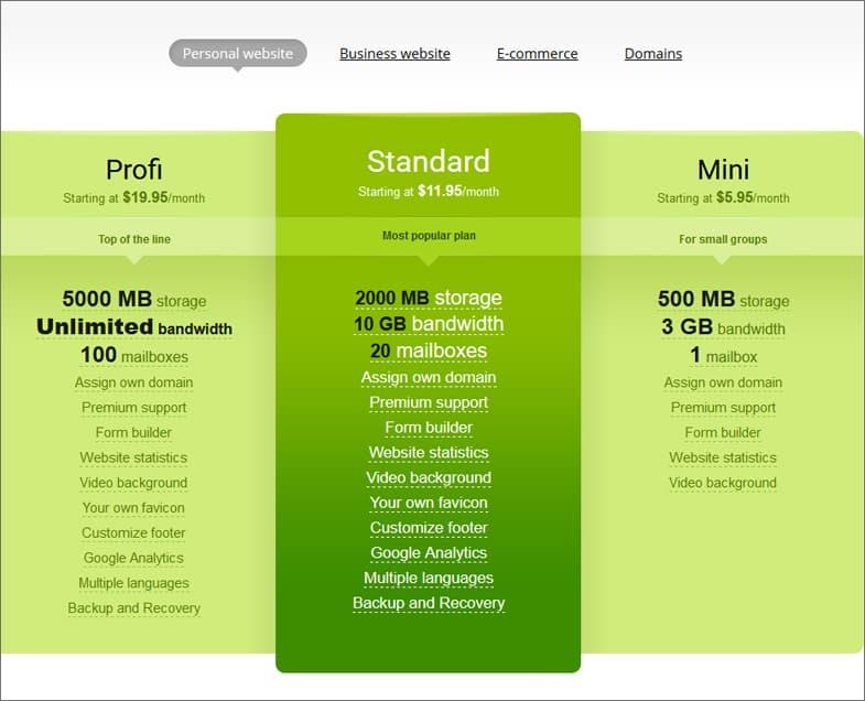 Webnode prices
