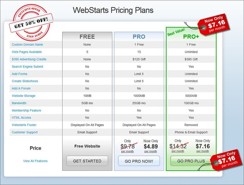 Webstarts pricing plans